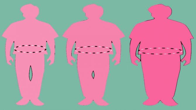 Инсулин и лишний вес: как связаны и как снизить уровень гормона, чтобы похудеть