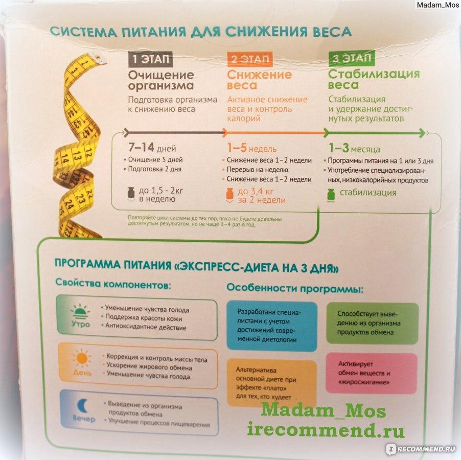Самые эффективные диеты для похудения на 10-12 кг за месяц: меню на каждый день