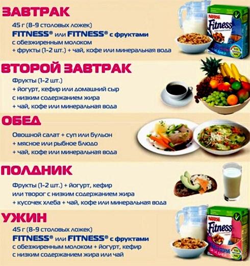 Правильное питание при занятиях фитнесом: основы и особенности