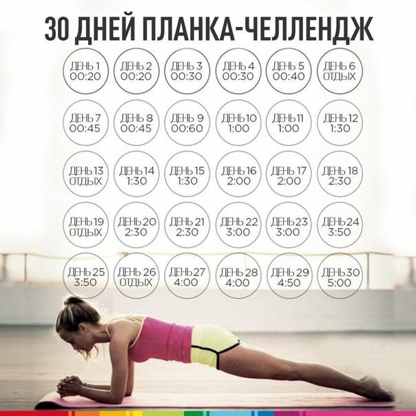 Таблица отжиманий от пола на 30 дней для девушек: программа с нуля