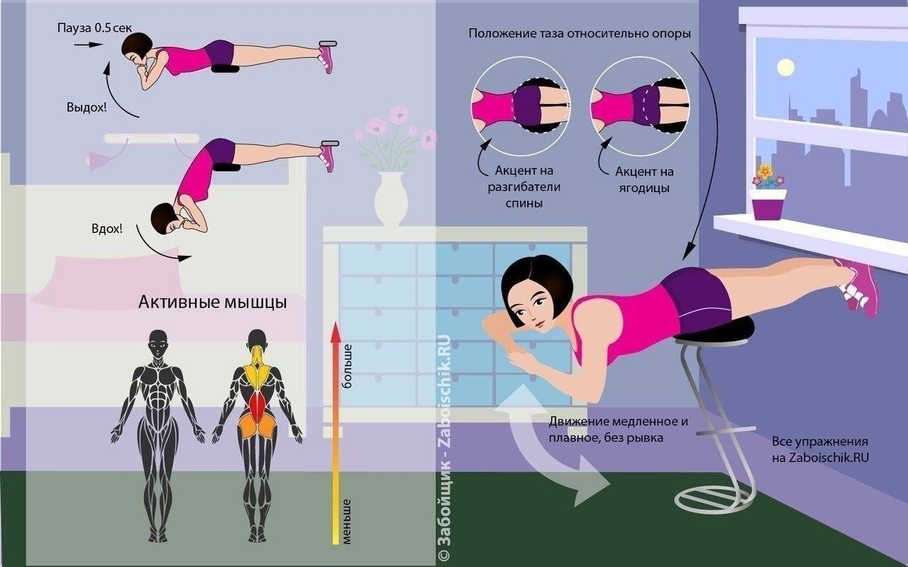 6 универсальных упражнений на все группы мышц