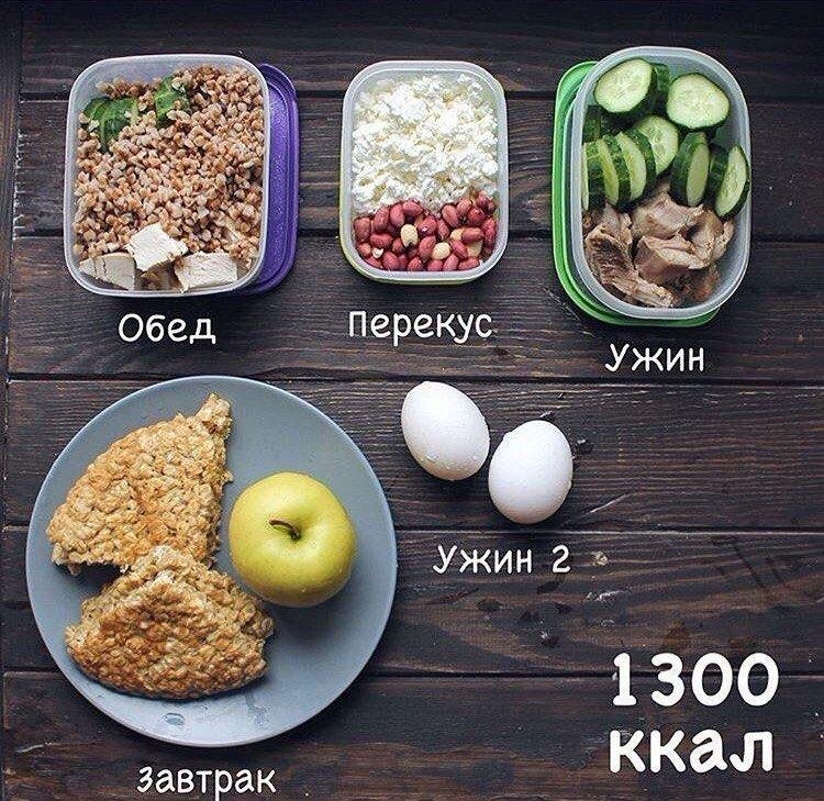 Правильный обед: что полезно есть на обед, рецепты, отзывы