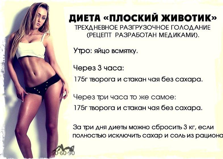 Самые эффективные диеты для похудения живота за неделю на 10 кг в домашних условиях