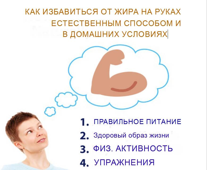 Как убрать жир с рук: питание и упражнения для быстрого результата