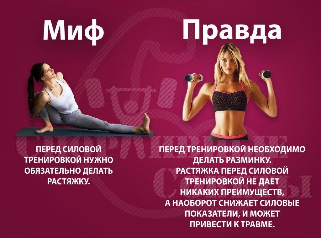 Мифы фитнес-диеты - мифология здорового питания