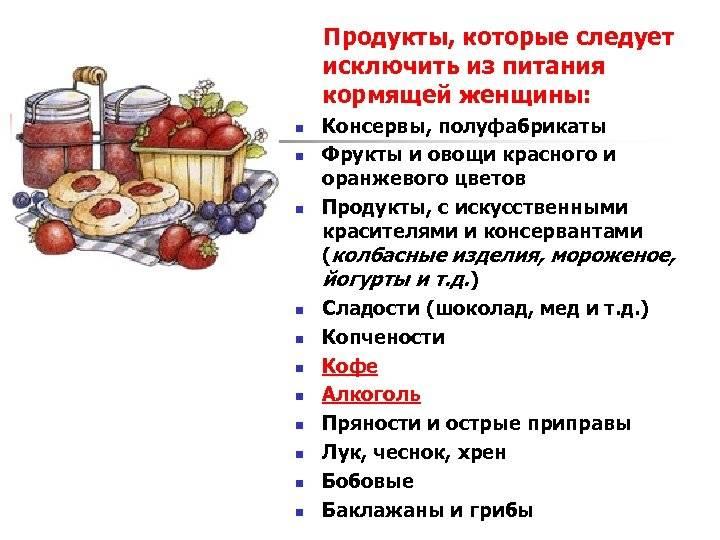 Что исключить из питания, чтобы похудеть: топ-15 продуктов