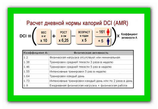 О расчете калорий: нормы потребления и способы расчета, формулы и программы