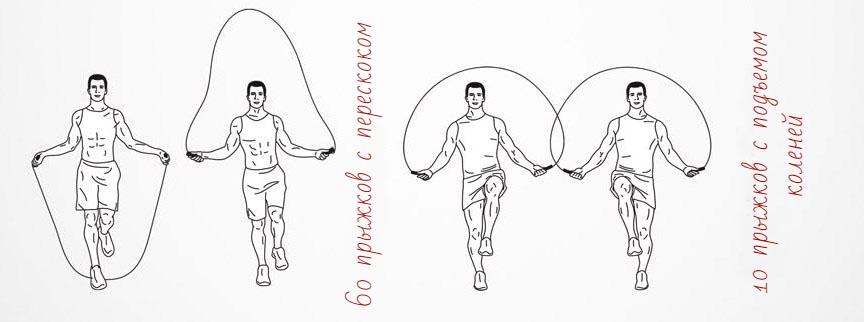 Прыжки со скакалкой для похудения: правила, таблицы тренировок, видео