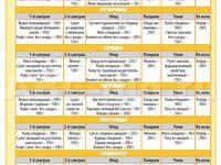Фитнес-модель мария кузьмина - биография, фото, программа тренировок и питания фитнес бикинистки