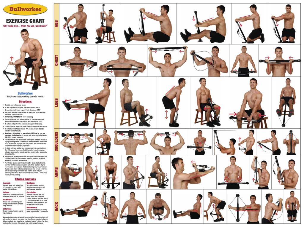 Как увеличить силу с помощью изометрических упражнений