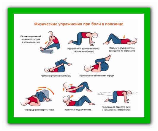 Острая боль в пояснице: как снять симптомы, причины, лечение и профилактика