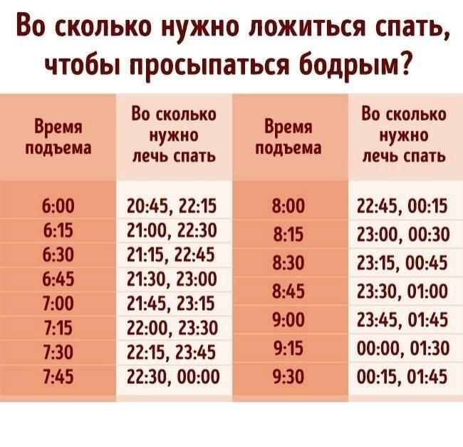 Сколько часов нужно спать взрослому человеку