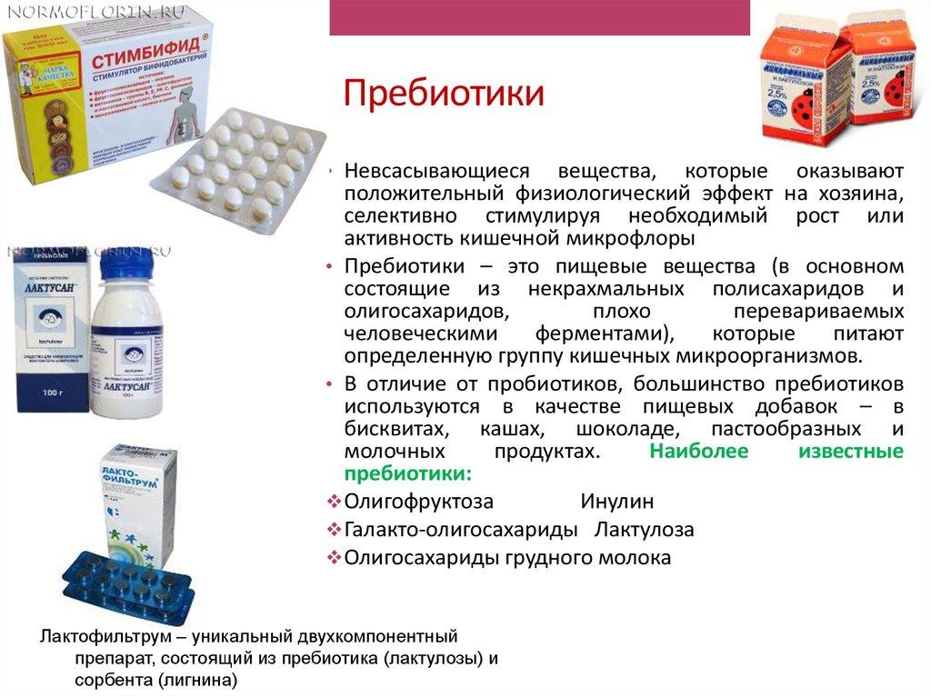 Эффективные пробиотики от дисбактериоза кишечника