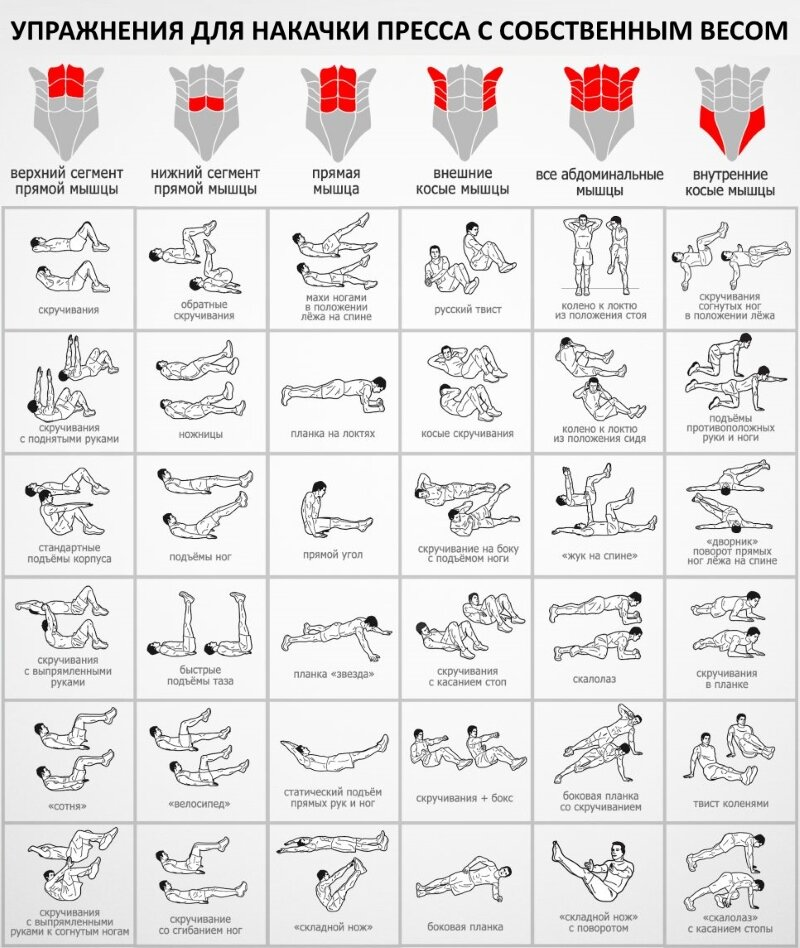 Эффективные тренировки с собственным весом для мужчин и девушек