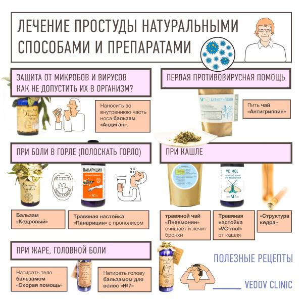 Как за день вылечить простуду: проверенные способы | компетентно о здоровье на ilive