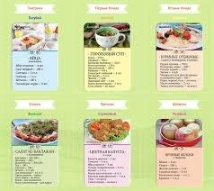 Планирование рациона питания чтобы похудеть: советы, меню