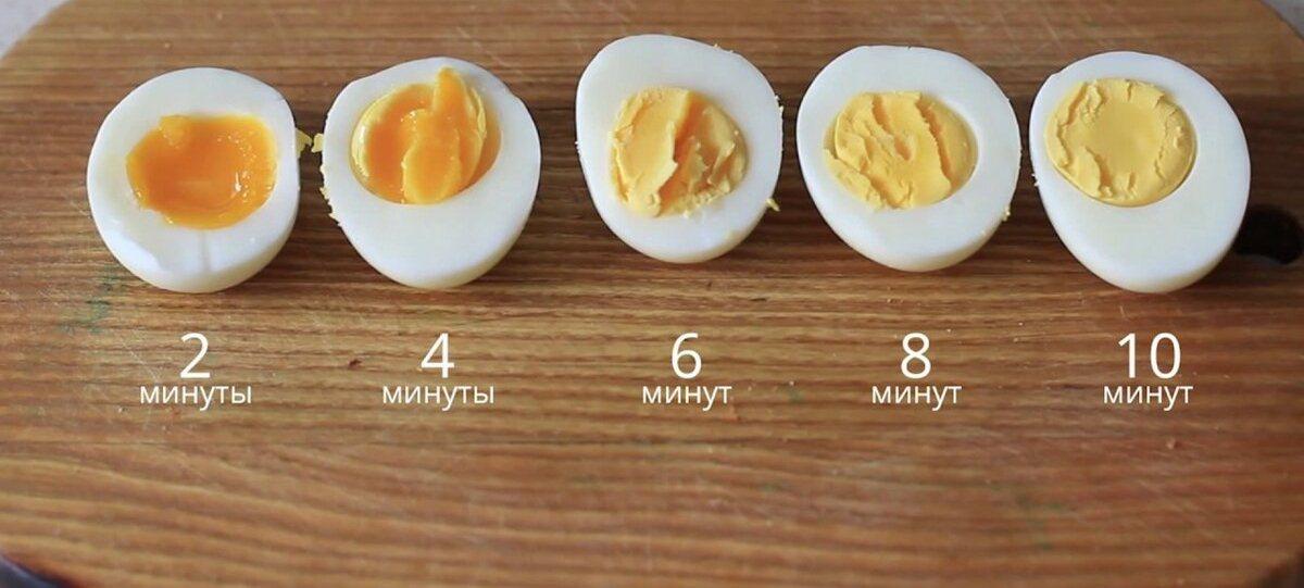 Как сварить яйца вкрутую