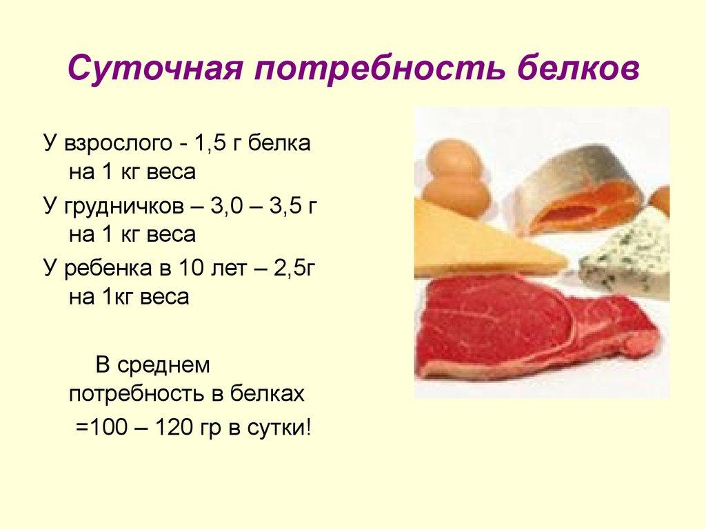 » расчет суточной нормы калорий и бжу