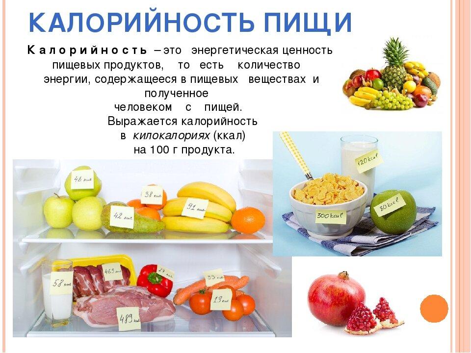 Мифы и правда о питании: стоит ли считать калории, чтобы похудеть?