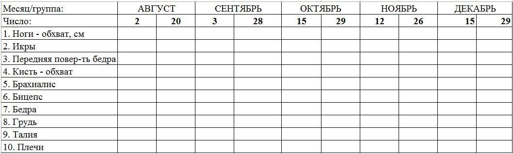 Скачать дневник тренировок для печати бесплатно