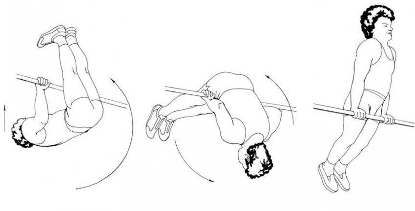 Мельница спортивное упражнение. работаем над косыми мышцами живота: упражнение мельница