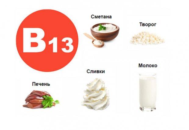 Главные пищевые источники витаминов группы в