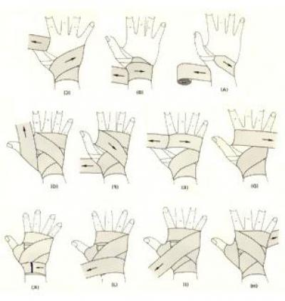 Как намотать боксерские бинты на руки?