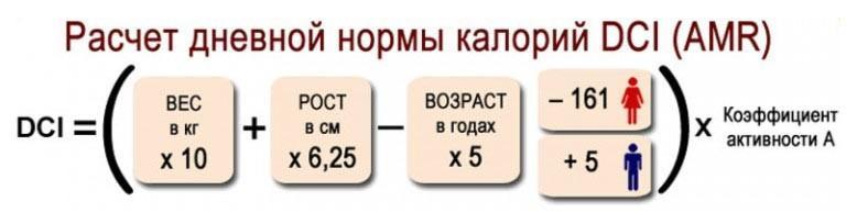 Расчет суточной нормы калорий: онлайн-калькулятор и формула