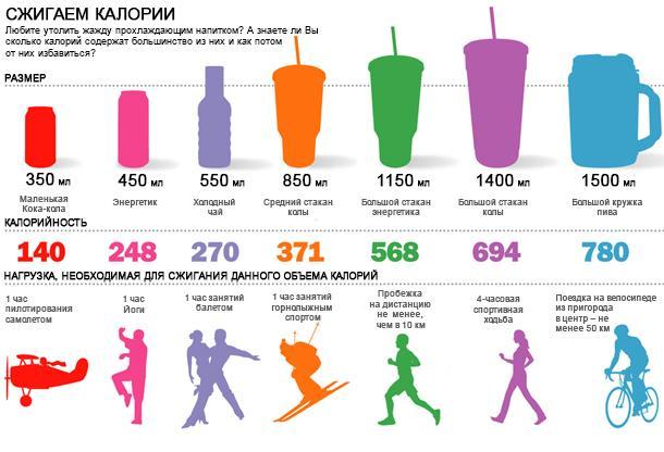 10000 шагов в день для здоровья и похудения