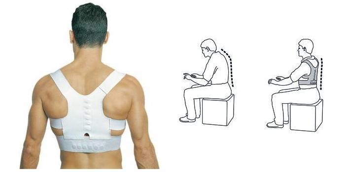 Верхний перекрестный синдром: сутулые плечи и выдвинутая вперед шея