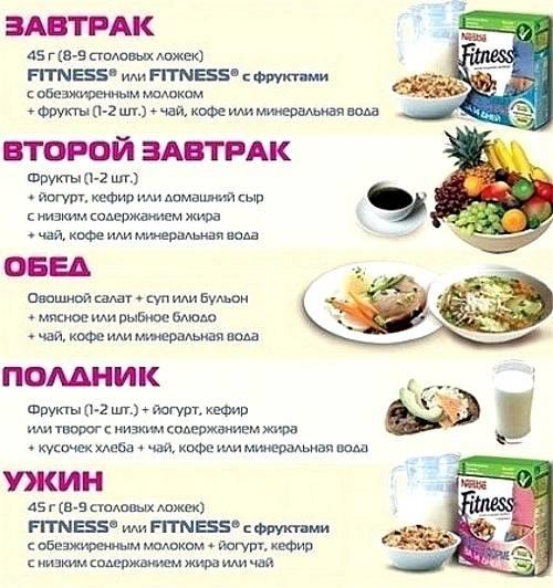» меню правильного питания на месяц