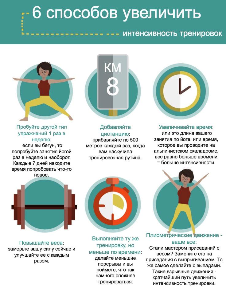 Сколько калорий тратится за тренировку? калькулятор калорий для похудения