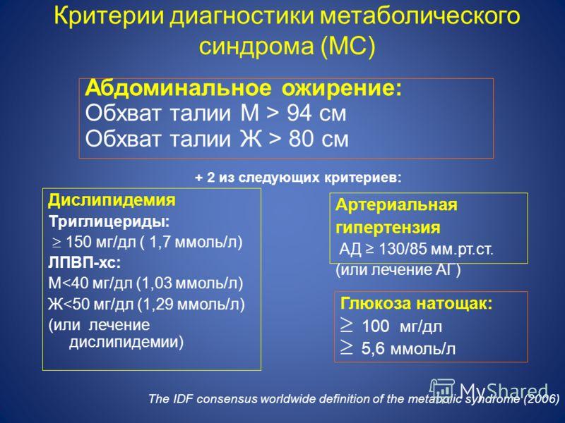 Признаки метаболического синдрома, лечение и клинические рекомендации - tony.ru