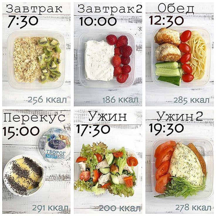 Диета на 1500 калорий в день: меню на неделю с ограничением ккал и некалорийные рецепты