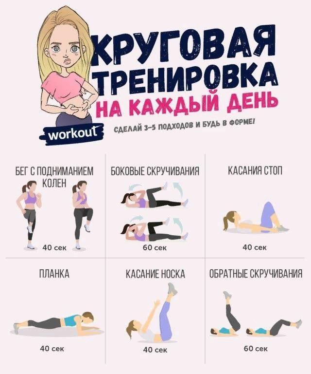 Кроссфит для похудения - мощная жиросжигающая тренировка