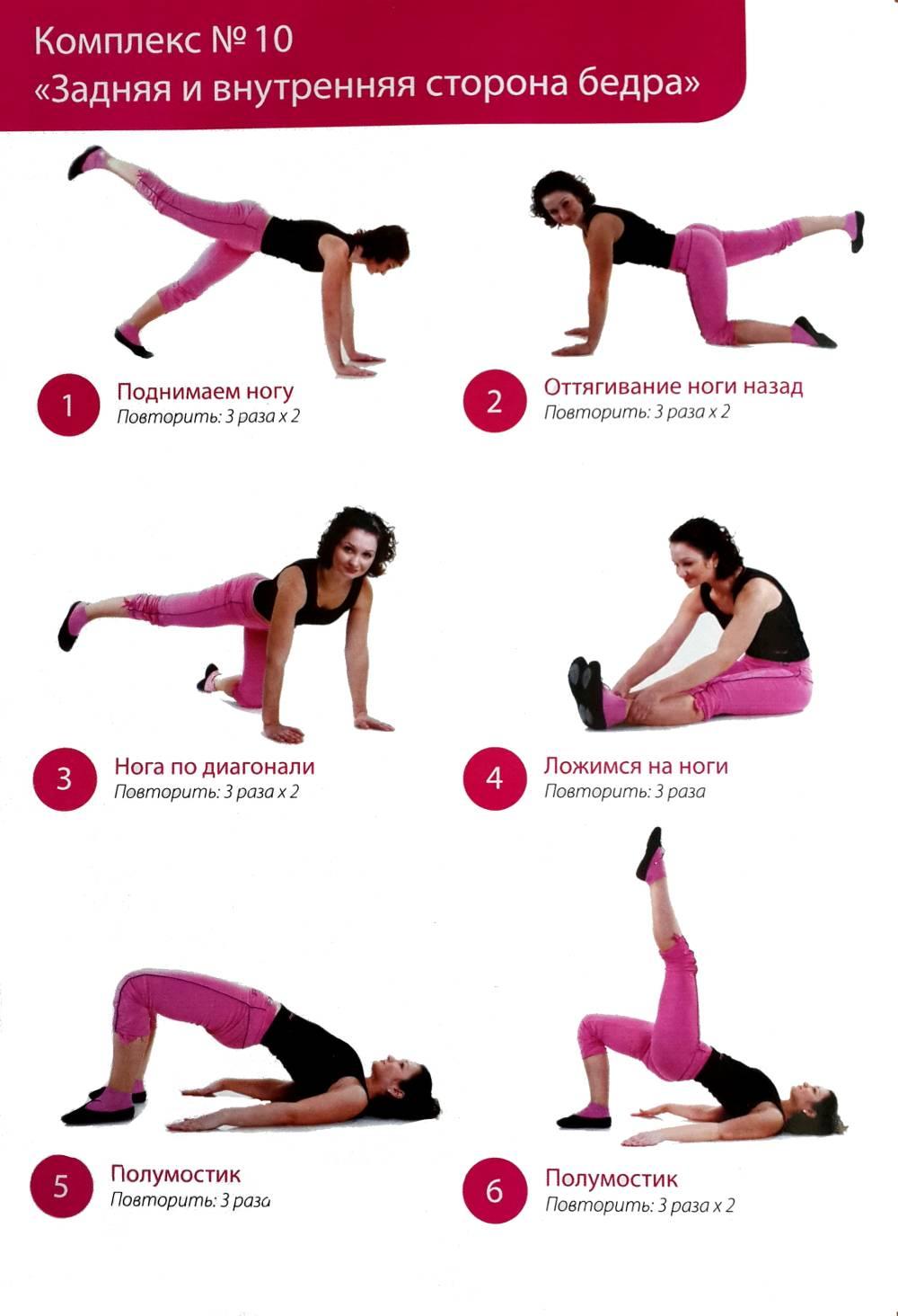 Какие упражнения для похудения в домашних условиях являются самыми эффективными?