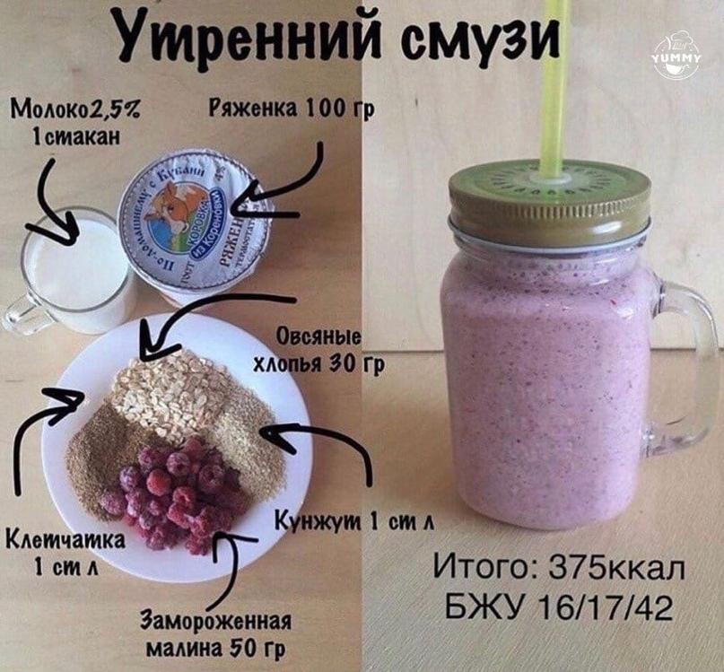 Топ-7 протеиновых коктейлей которые можно приготовить в домашних условиях   za-edoy.ru