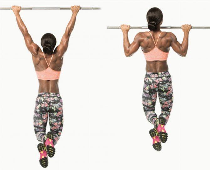 Упражнения для спины на турнике: как выполнять правильно