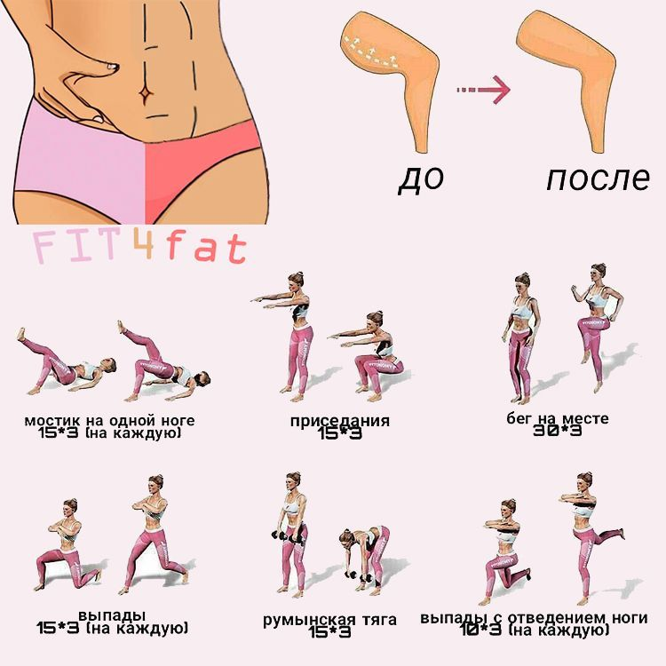 Как избавиться от целлюлита на попе и ногах: упражнения и диеты