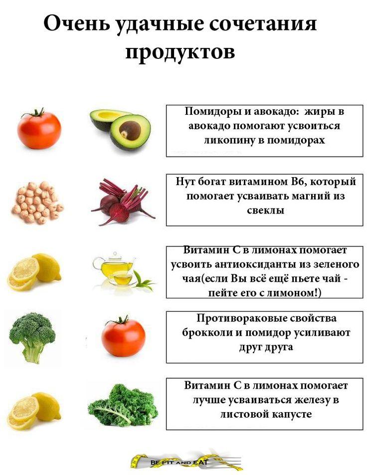 Что полезнее кушать мясо или овощи