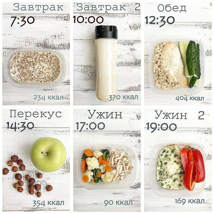 Диетический ужин. рецепты низкокалорийных блюд для похудения