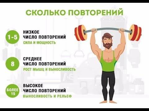 Программа тренировок для натуралов