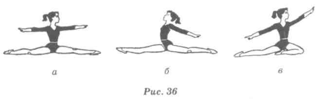 Продольный шпагат в йоге или ханумасана: правильное выполнение и советы для начинающих