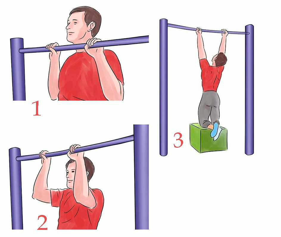 Как научиться подтягиваться на турнике с нуля до 10-15 раз в подходе: правильные вспомогательные упражнения для новичков