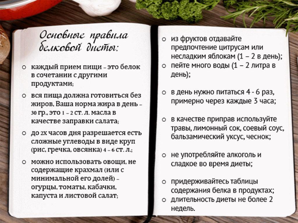 Экспресс-диета дюкана на 7 дней: меню на неделю для быстрого похудения