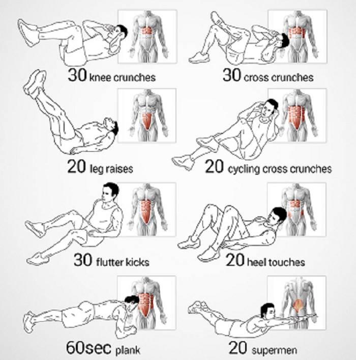 Как мужчине убрать живот и бока: лучшие упражнения и диета - tony.ru