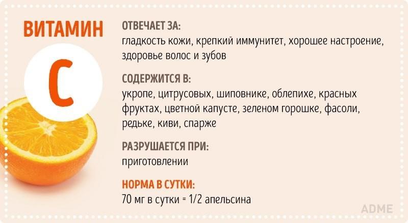 Витамин в12: зачем нужен женскому организму и в каких продуктах содержится | lisa.ru