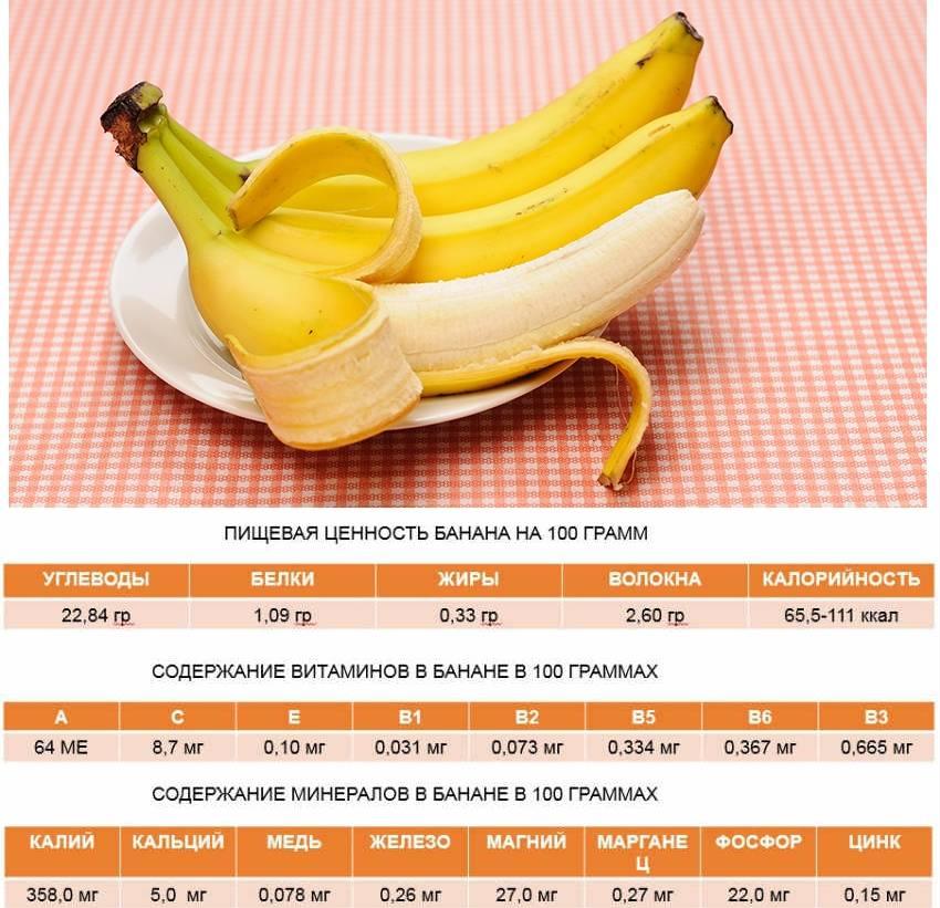 Cколько калорий в банане: количество белков, жиров и углеводов, польза и вред для здоровья организма
