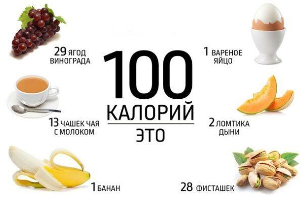Суточная норма калорий для женщин с калькуляторами: расчет нормы потребления калорий для похудения