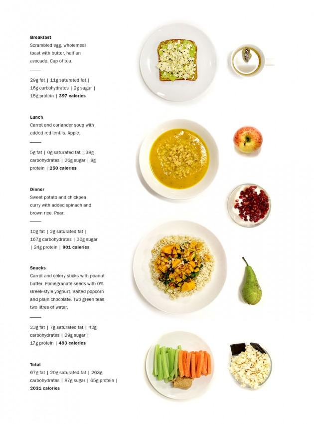» диета на 1200 калорий
